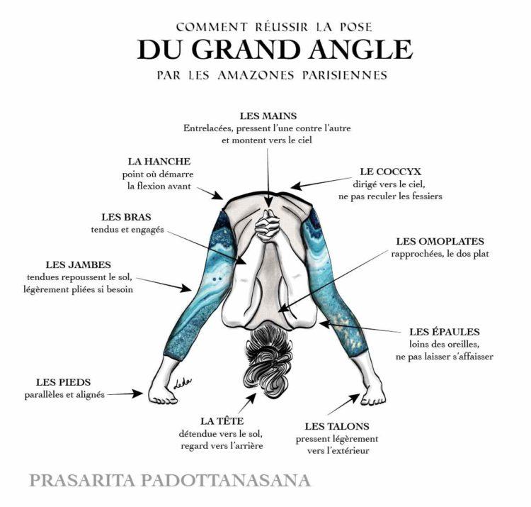 prasarita-padottanasana-grand-angle-C-YOGA