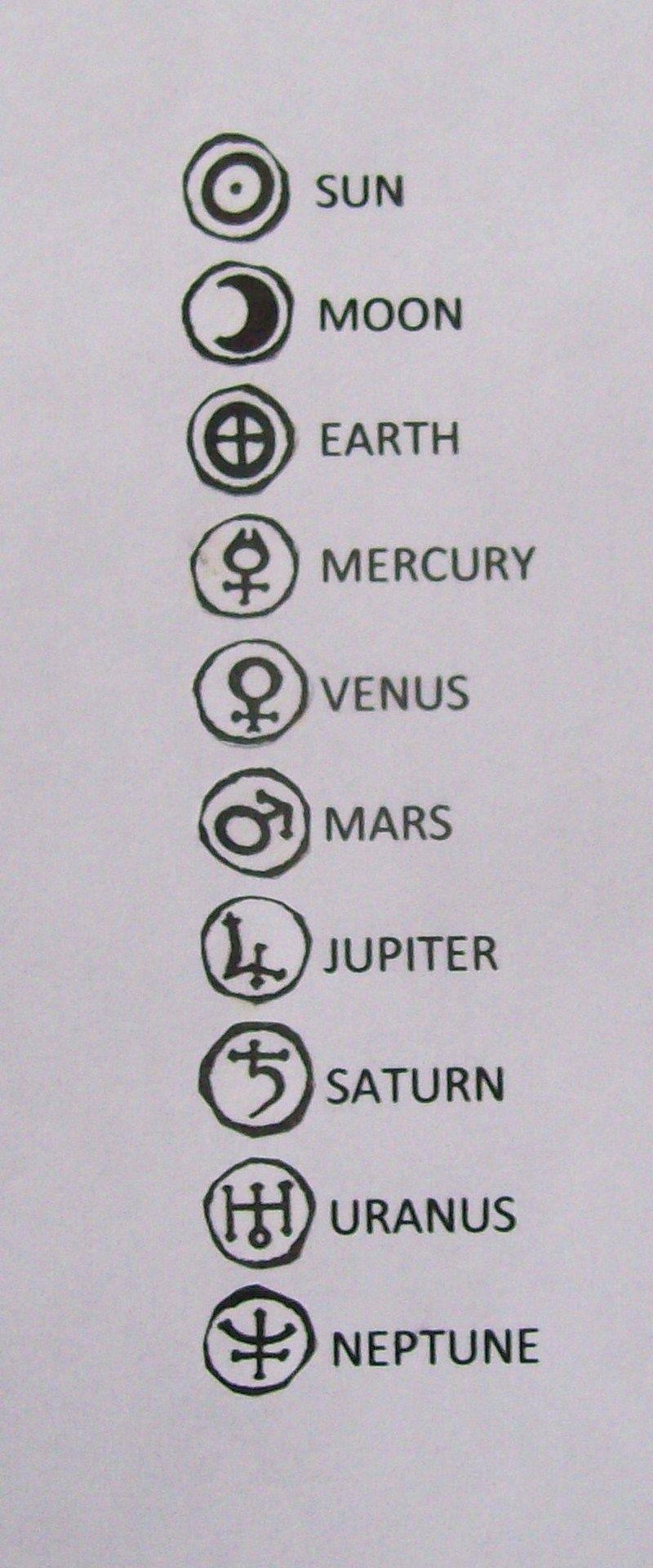Les glyphes des planètes