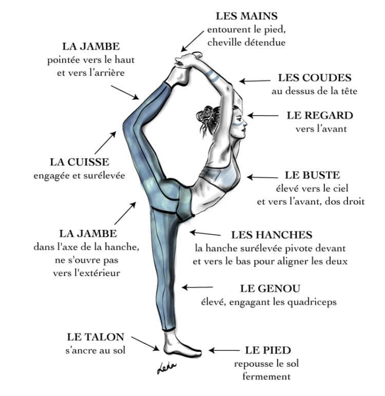 NATARAJASANA lord of danse pose – Les Amazones Parisiennes