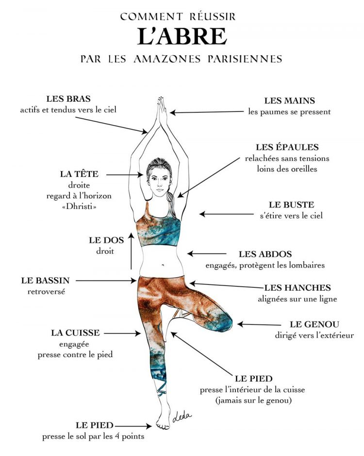 tree-pose-arbre-yoga-posture-dessin-ajustement-leda
